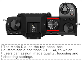 The Mode Dial on the top panel has customizable positions C1 - C4